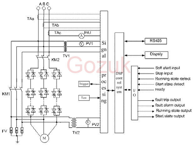 medium voltage mv soft starter rh softstarter org soft starter wiring diagram schneider abb soft starter wiring diagram